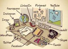 El internet en Social Media Marketing
