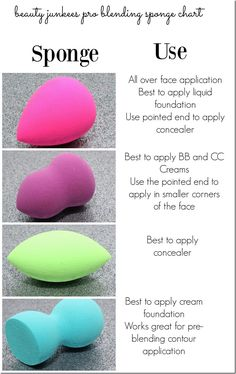 makeup for beginners Makeup Sponge Chart - makeup Contour Makeup, Eyebrow Makeup, Makeup Eyeshadow, Glitter Makeup, Best Drugstore Eyeshadow, Face Makeup, How To Apply Eyeshadow, Face Contouring, Makeup Guide