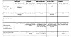 eyfs weekly themed activity planner looking at Goldilocks and the three bears theme. weekly lesson planner for preschool, includes free printable.