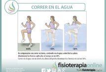 Correr en el agua. Beneficios y ventajas en la rehabilitación de lesiones y otras situaciones.