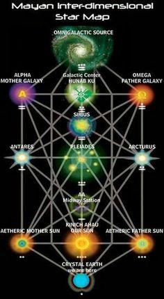 Mayan Star Map Sky Above Moon Stars Universe Pinterest - Star map generator