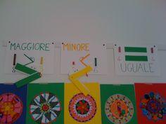 CLASSE A COLORI MAGGIORE, MINORE, UGUALE Math, Logos, Lab, Tecnologia, A Class, Math Resources, Logo, Early Math, Mathematics