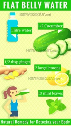 LEMON to help with digestion, wrinkles, weight loss. CUCUMBERS to promote clear skin, flushing out water, and building healthy muscle tissue. MINT to help keep your mouth clean and reduce headaches and stomach aches. GINGER for circulation, clearing up sinuses, and promoting joint health...