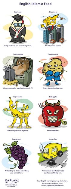 8 Funny Idioms About Food with Examples and Explanations. Perfect for guided reading groups! Make a poster of this to use at groups, then have students find idioms in their reading, and write what they really mean. English Vocabulary Words, English Phrases, Learn English Words, English Language Arts, English Grammar, French Language, English Fun, English Lessons, English Writing Skills