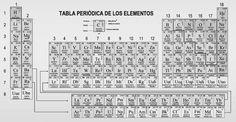 15 best tabla periodica para imprimir images on pinterest tabla periodica actual groups tabla periodica dinamica tabla periodica completa tabla periodica elementos urtaz Image collections