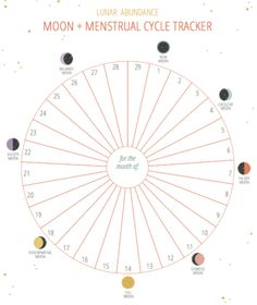 Free Printable Moon and Menstrual Tracker Feminine cycle Lunar Abundance