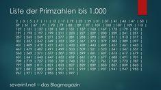 Liste der Primzahlen bis 1.000