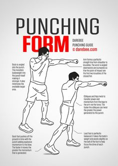 boxing workout routine List of types of Muay Thai punches and boxing techniques Boxing Training Workout, Boxer Workout, Mma Workout, Kickboxing Workout, Gym Workout Tips, Training Tips, Cardio, Studio Workouts, Muay Thai Training