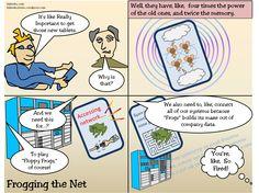 Frogging the Net  http://bjdooleytoons.files.wordpress.com/2014/02/frogging-the-net.png  From BJ Dooley's IT Toons: http://bjdooleytoons.files.wordpress.com