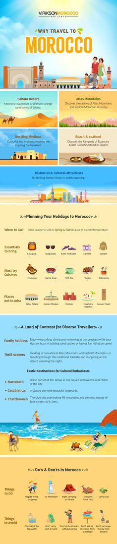 A Guide to Perfect Holidays in Morocco