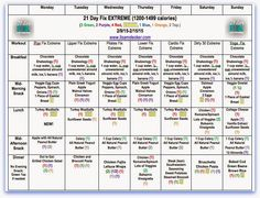 21 Day Fix Extreme Week 1 Planning and Prep