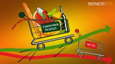 Consumer Staples Outperforming Broader Market – Is A Slowdown In The Making?