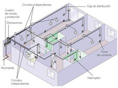 E-mail - Roel Palmaers - Outlook Electrical Symbols, Electrical Layout, Electrical Diagram, Electrical Plan, Electrical Wiring Diagram, Electrical Engineering, Three Bedroom House Plan, Media Room Design, House Wiring