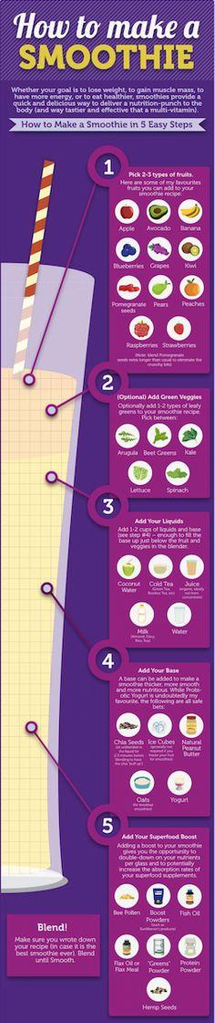 #Learn how to #make #delicious and #healthy #smoothies ! #Apprenez à #préparer de #délicieux smoothies bons pour votre #santé !