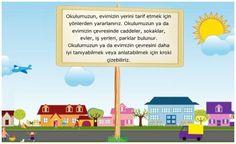 4.sınıf sosyal bilgiler yaşadığımız yer MATERYALLERİ ile ilgili görsel sonucu