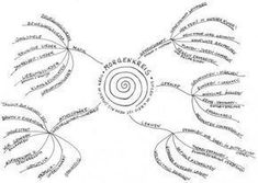 Der Morgenkreis und seine Bedeutung