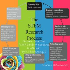 @Mike Tucker Tucker Anderson -  STEM Mom: Astrophysicist Challenges Science Education