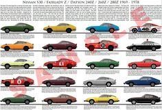 Datsun 240Z Nissan Fairlady Z Model Chart Poster Bre Big Sam Samuri 260 280   eBay