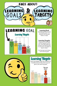 How many learning targets are needed to accomplish a learning goal? How do learning goals and targets help students? Get answers to these questions and more. Learning Targets, Learning Goals, Instructional Coaching, Instructional Strategies, Student Teaching, Teaching Tips, Elementary Education, Education Logo, Upper Elementary