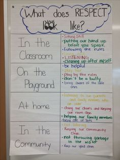 Anchor chart for teaching what respect looks like in the classroom, on the playground, at home and in the community.
