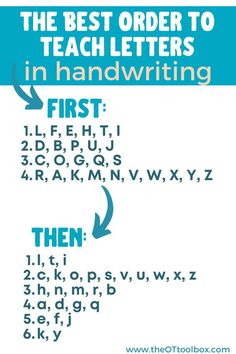 Best Order to Teach Letters