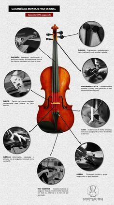 Resultado de imagen para cuerdas para violin