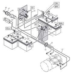 cushman golf cart wiring diagrams ezgo golf cart wiring diagram rh pinterest com 1977 cushman truckster wiring diagram 1977 cushman truckster wiring diagram