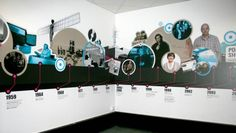 Google Image Result for http://www.thecreativeplace.co.uk/sites/default/files/styles/work_image/public/work-gallery/_ExEnv_0062_BBC-Newcastle-reception-timeline.jpg