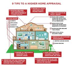 Maximize Your Home's Appraisal | Household Tips | Pinterest | Real on home cleaning tips, home inspection tips, home management tips, home selling tips, home staging tips,