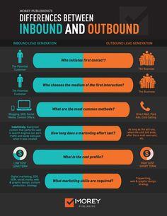 Resultado de imagen de seo vs sem infographic