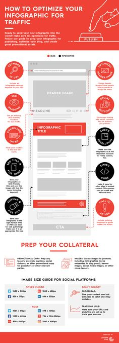 How to Get More Eyeballs on Your Infographics - #infographic