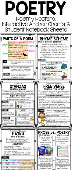 Poetry Posters, Interactive Poetry Anchor Charts & Poetry for Reader's Notebooks!  Poetry vocabulary terms include rhyme scheme, stanzas, and many types of poems (ballad, haiku, bio poem, diamante, etc.)  Perfect for a poetry month bulletin board display or all year round!