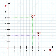 La Trigonometria tra i sistemi di riferimento: le coordinate polari [Parte 3]   Math is in the air