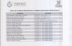 •Profesores lo sancionaron, rector le regaló maestría •Profesores aguantaron amenazas, hoy revelan y reciben llamadas •Temen por su trabajo, por su vida/Arantxa Arcos  En el tercer año como secretario de Seguridad Pública del sexenio encabezado por el ahora prófugo, Javier Duarte de Ochoa, Arturo Bermúdez Zurita cursó la maestría en Políticas Públicas ofertada por el Colegio de Veracruz (COLVER). Los profesores que le dieron clases señalaron que el alumno, en ese entonces, funcionario…