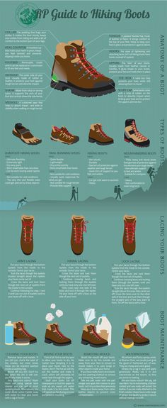 guide-to-hiking-boots2.png (1000×2438)