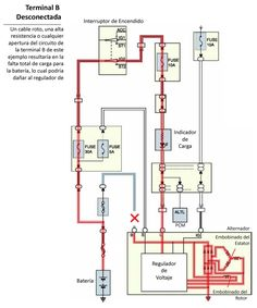 vanagon fuse panel diagram google search vanagon tech alt 11
