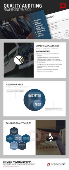 All information on how to perform quality audits can be found in our PowerPoint template.
