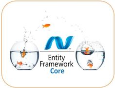 Top 5 new features of Entity Framework Core 1.0