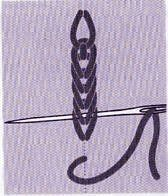 The embroidery chain stitches – The Knitting and Creative Leisure Shop – Age Spots Beaded Embroidery, Embroidery Patterns, Celtic Clothing, Plain Cushions, Nordic Vikings, Floral Comforter, Viking Dress, Soothing Colors, Floral Rug