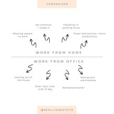 Comparison template, this or that template on Canva for Instagram Posts. Searching for a creative approach to the usual this or that lists? How about using this easy to customize and edit Canva template?