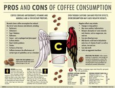 Neutralize the Effects of Caffeine for a Good Night's Sleep