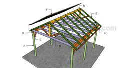 12x14 Picnic shelter plans | HowToSpecialist - How to Build, Step by Step DIY Plans