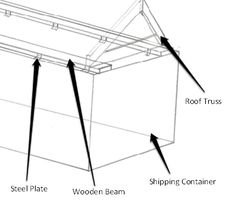 used storage rack systems together with garage ceiling storage racks as well garage ceiling storage racks in addition  furthermore wire storage racks. on how to fit a roof onto your shipping container