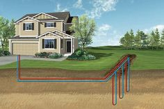 Residential Geothermal Heating and Cooling - Infography - - Geothermal Energy - Help The Environment, Healthy Environment, What Is Green, Heat Pump System, Geothermal Energy, Solar Installation, Heat Exchanger, Air Conditioning System, Alternative Energy