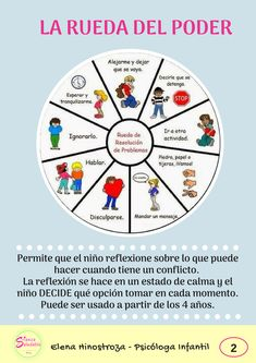 5 Techniques to promote self-control in preschool children - georgina Writing Prompts For Kids, Kids Writing, Spanish Classroom Activities, Activities For Kids, Happy Mom, Happy Kids, Writing Therapy, Family Schedule, Therapy Games