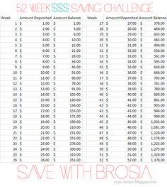 XOXO BROSIA The 52 Week Money Saving Challenge, I'm in!