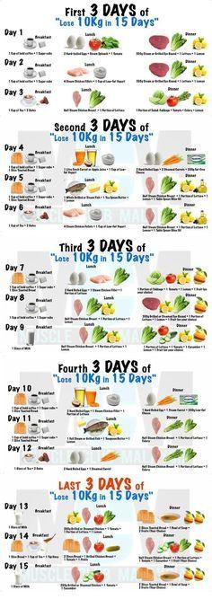 Lose 10kg in 15 days #weightloss