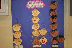 Mrs. Lee's Kindergarten: All About Me!  First week of school ideas
