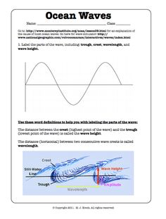Here's a basic student handout on ocean waves.