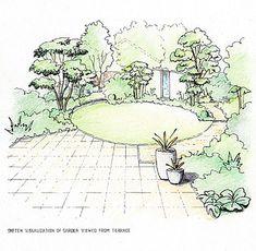 Perspective sketch of a circular lawn with arced segments beyond (Garden Design Process | Helen Shaw - Garden Designer).